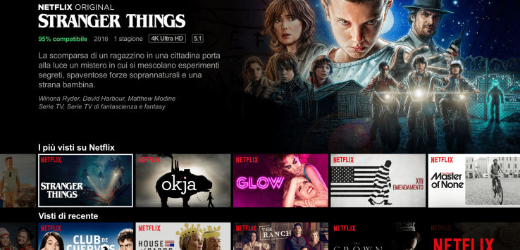 Il successo del marketing di Netflix